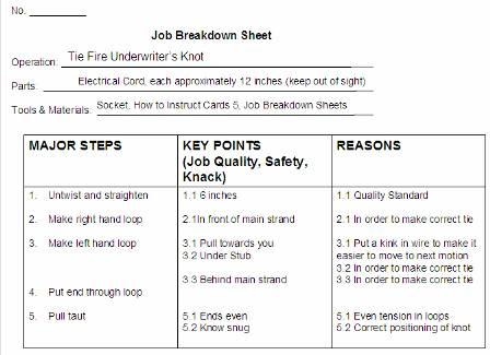 The Secrets of Successful Employee Training Do or Die – Job Sheet Example